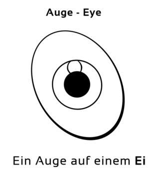 Auge-Eye Eselsbrücke Deutsch-Englisch