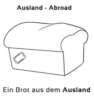 Ausland-Abroad Eselsbrücke Deutsch-Englisch