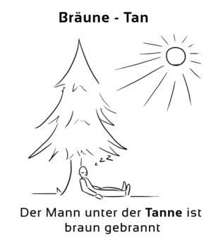Braeune-Tan Eselsbrücke Deutsch-Englisch