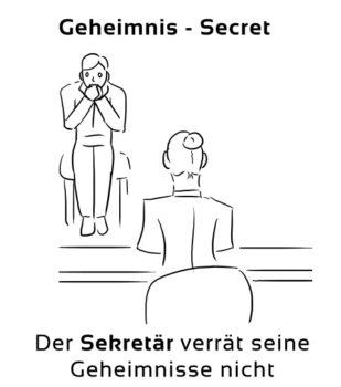 Geheimnis-Secret Eselsbrücke Deutsch-Englisch