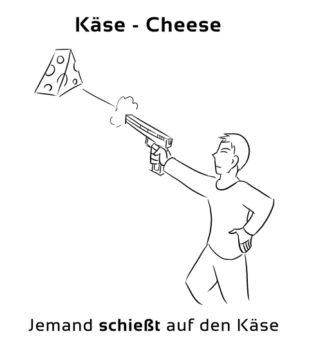 Kaese-Cheese Eselsbrücke Deutsch-Englisch