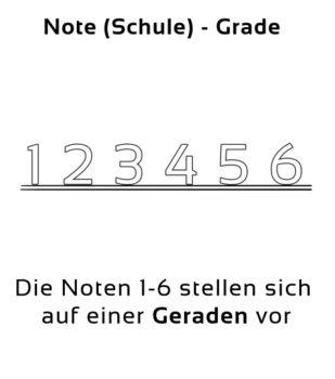 Note-Grade Eselsbrücke Deutsch-Englisch