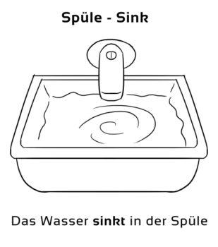 Spuele-Sink Eselsbrücke Deutsch-Englisch