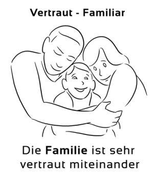 Vertraut-Familiar Eselsbrücke Deutsch-Englisch