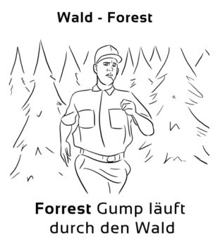 Wald-Forest Eselsbrücke Deutsch-Englisch