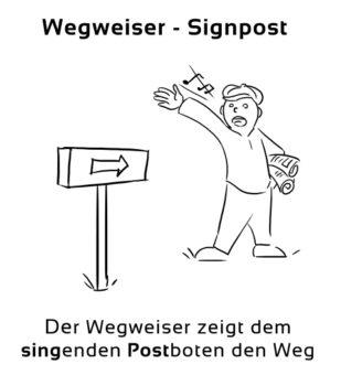 Wegweiser-Signpost Eselsbrücke Deutsch-Englisch