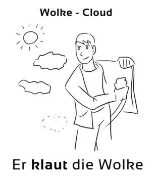 Wolke-Cloud Eselsbrücke Deutsch-Englisch