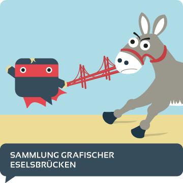 Eselsbruecken Sammlung Uebersicht
