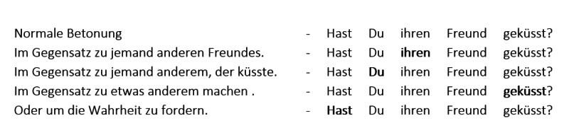 Englisch-Hoerverstehen-Abitur-Uebungen-Tipps