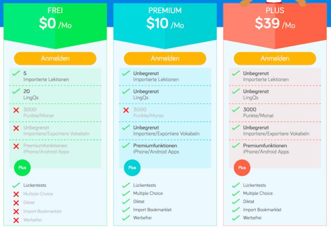 lingq-kosten