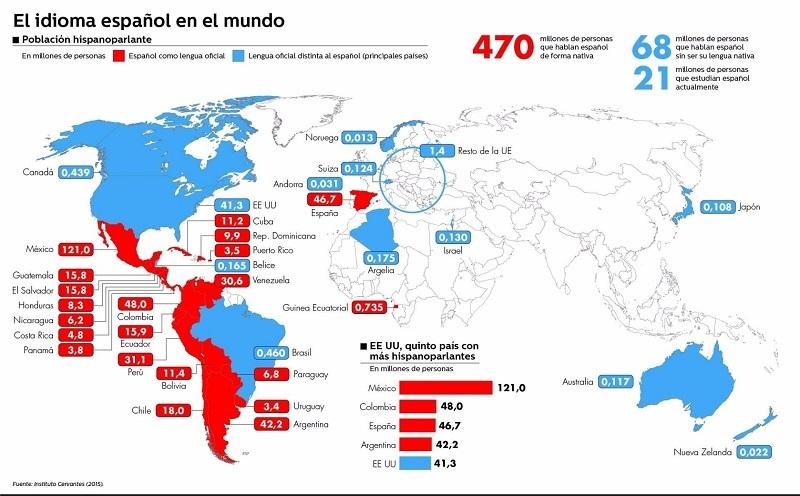 wie viele menschen sprechen spanisch in der welt