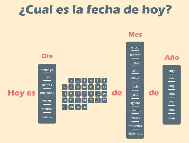 spanisch-datum-angeben-und-schreiben