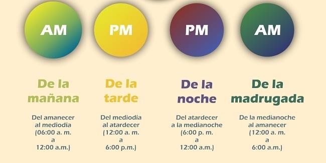 uhrzeit-auf-spanisch-fragen-und-angeben