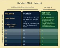 vokabeltrainer-spanisch-5000